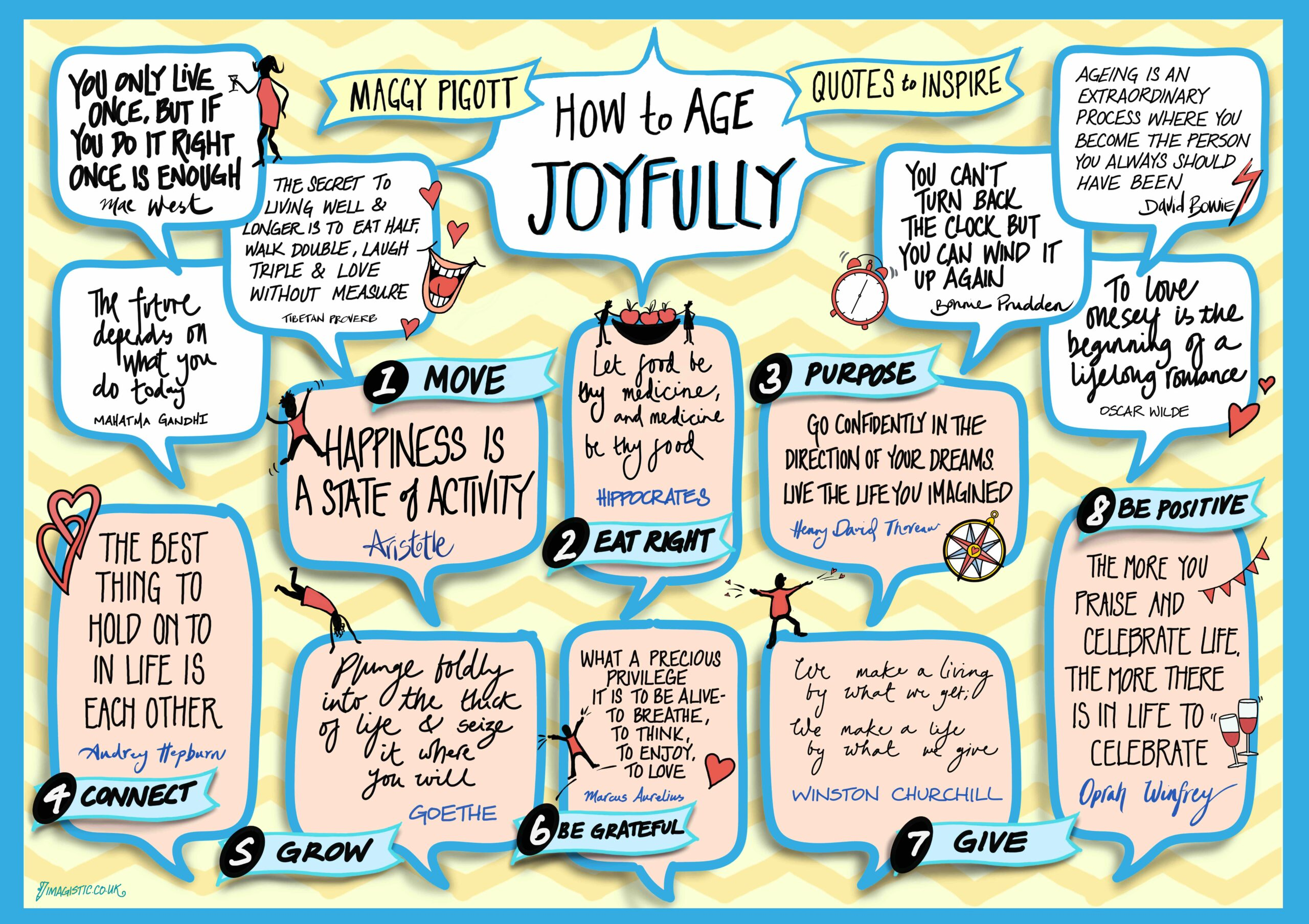 Quotes From The Book How To Age Joyfully For Maggy Pigott