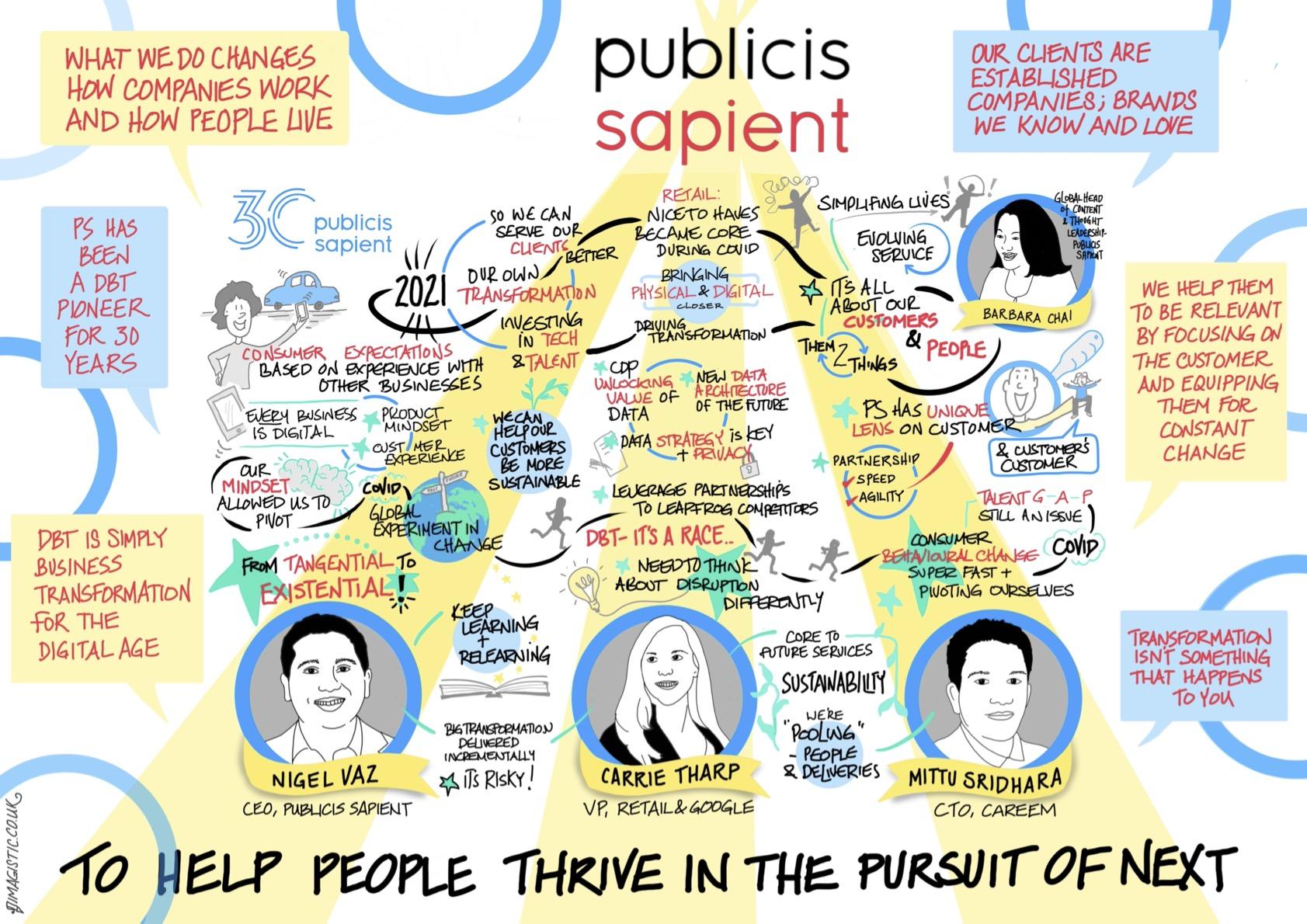 Digital Graphic Recording For Publicis Sapient