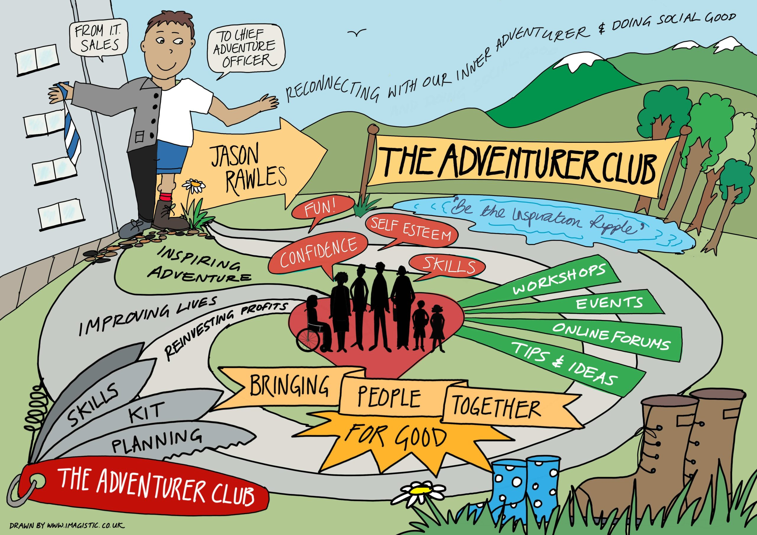 Vision Picture For The Adventurer Club